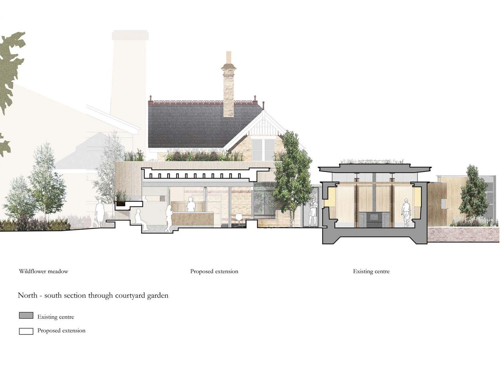 Maggie's Centre Cheltenham